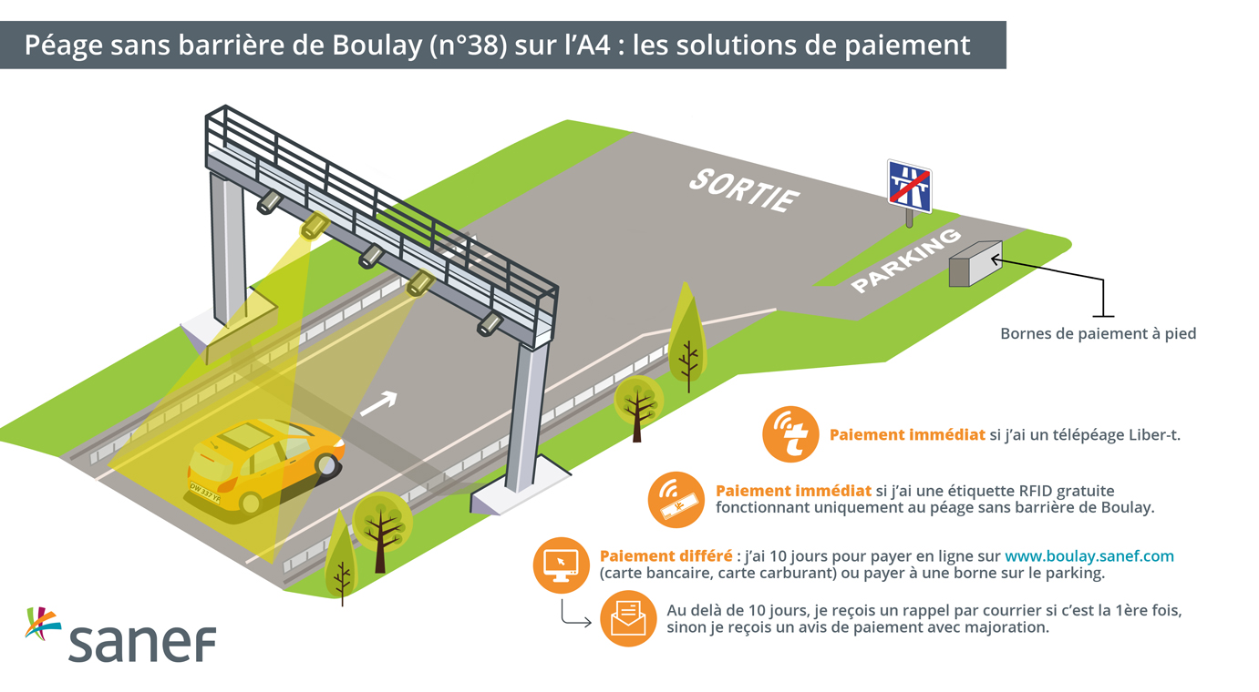 Boulay barrier-free tolling